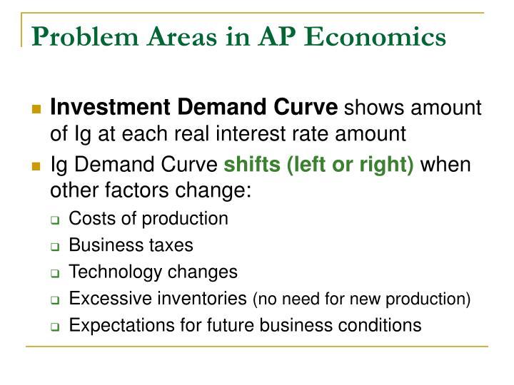 Problem Areas in AP Economics