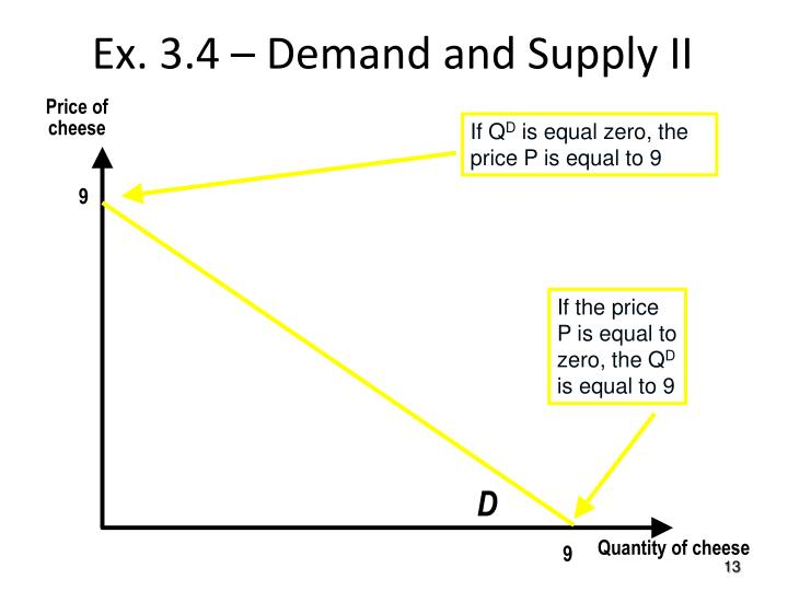 Ex. 3.4 – Demand and Supply II
