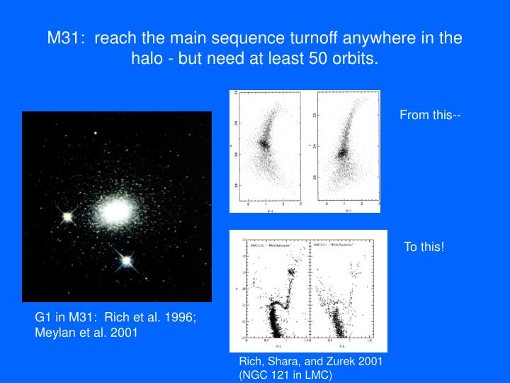 M31:  reach the main sequence turnoff anywhere in the halo - but need at least 50 orbits.