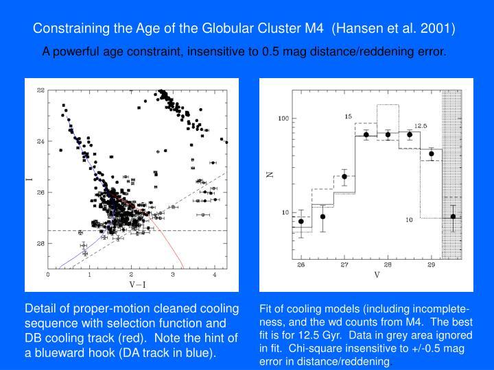 Constraining the Age of the Globular Cluster M4  (Hansen et al. 2001)