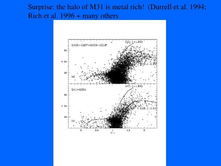 Surprise: the halo of M31 is metal rich!  (Durrell et al. 1994;