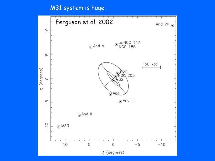 M31 system is huge.