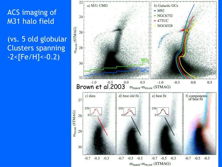 ACS imaging of