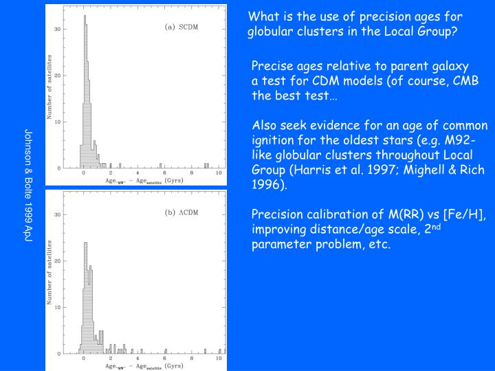 What is the use of precision ages for