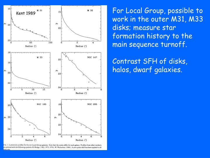 For Local Group, possible to work in the outer M31, M33 disks; measure star formation history to the main sequence turnoff.