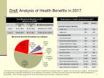 draft analysis of health benefits in 2017