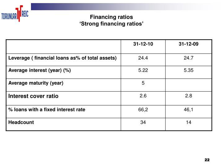 Financing ratios