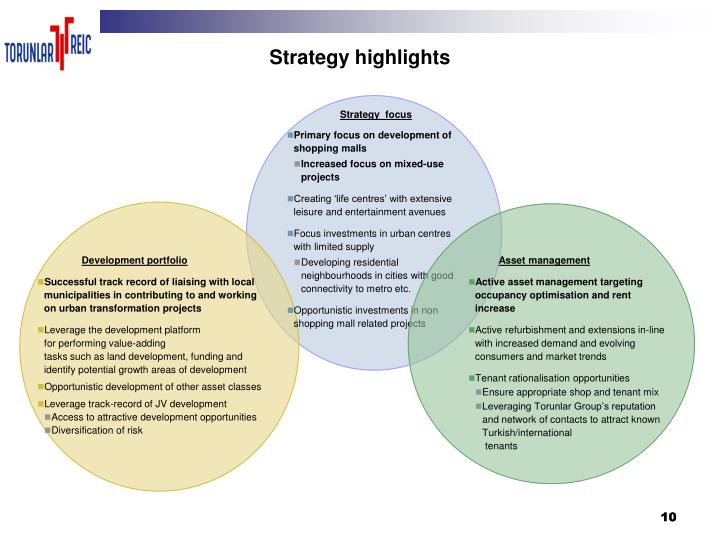 Strategy highlights