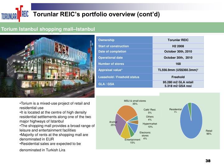 Torunlar REIC's portfolio overview (cont'd)