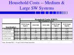 household costs medium large sw systems