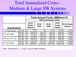 total annualized costs medium large sw systems