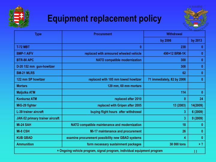 Equipment replacement policy
