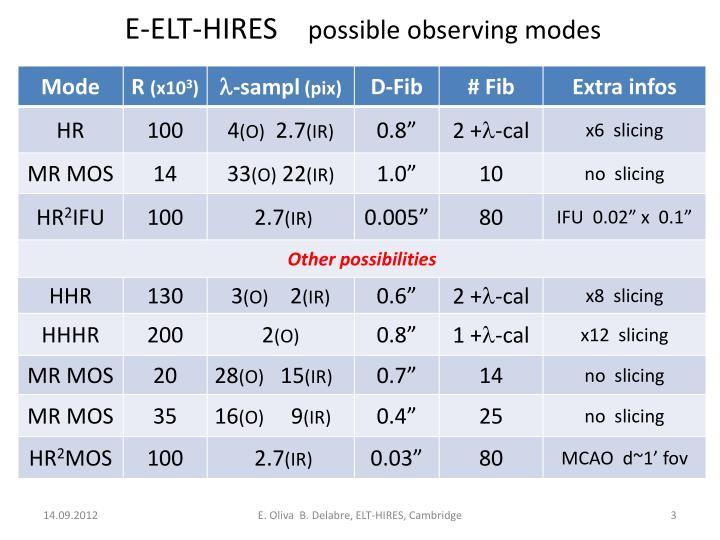 E-ELT-HIRES