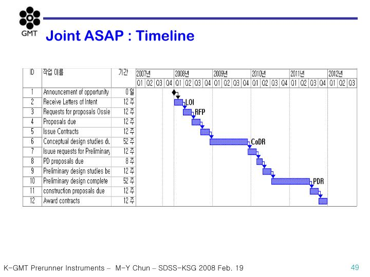 Joint ASAP : Timeline