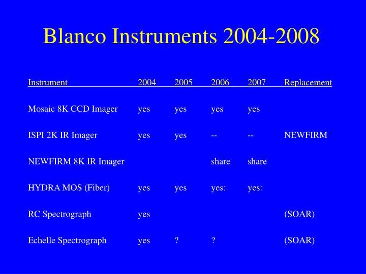 Blanco Instruments 2004-2008