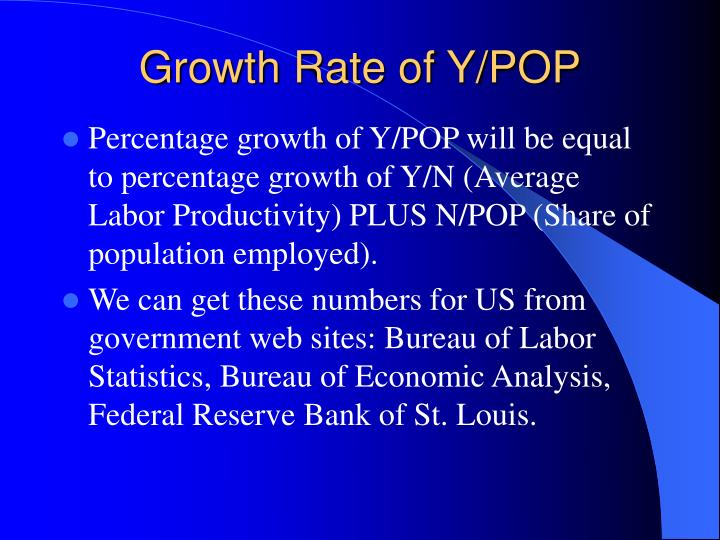 Growth Rate of Y/POP