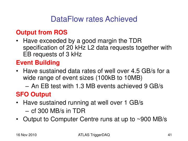 DataFlow rates Achieved