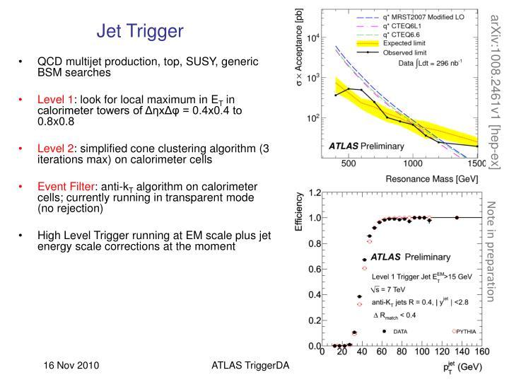 Jet Trigger
