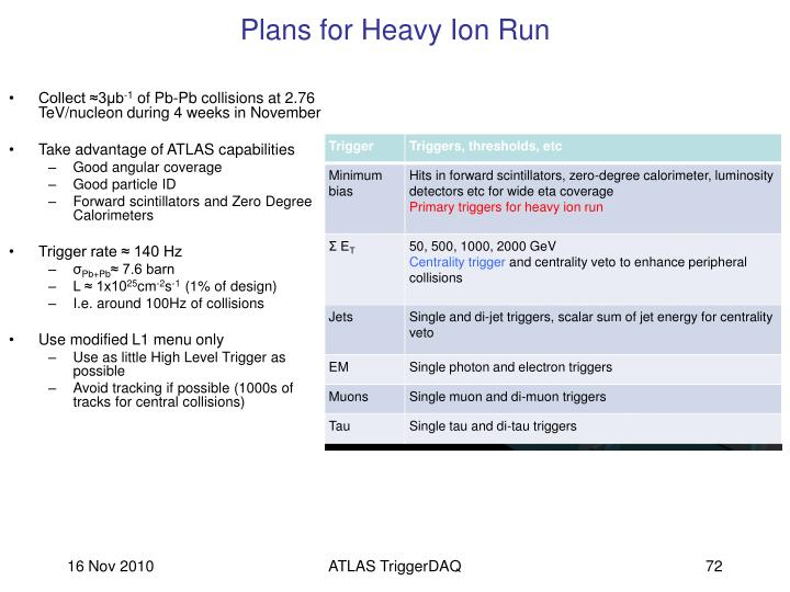 Plans for Heavy Ion Run