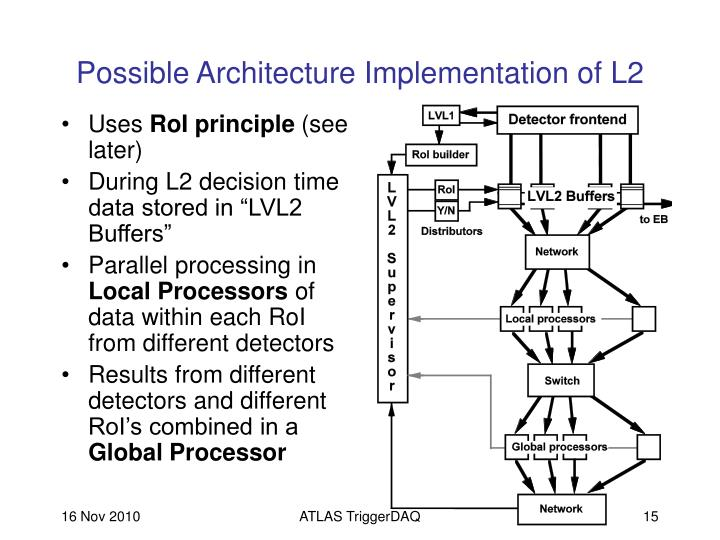 Possible Architecture Implementation of L2