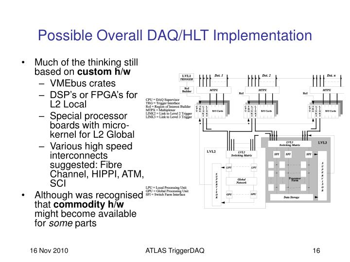 Possible Overall DAQ/HLT Implementation