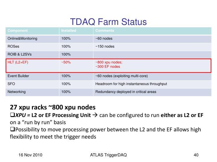 TDAQ Farm Status