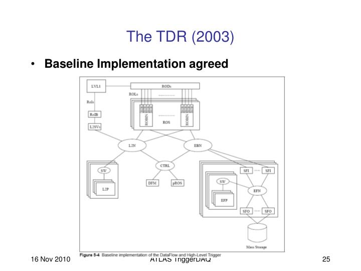 The TDR (2003)