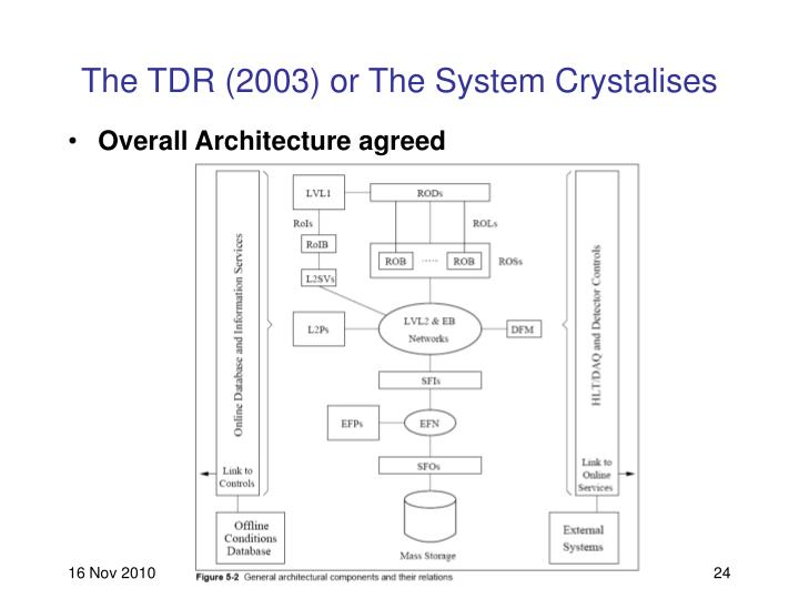 The TDR (2003) or The System Crystalises
