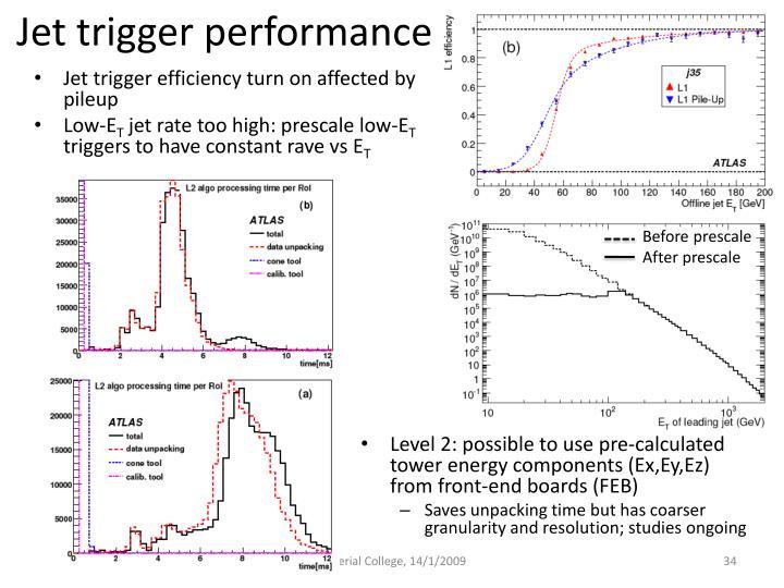 Jet trigger performance