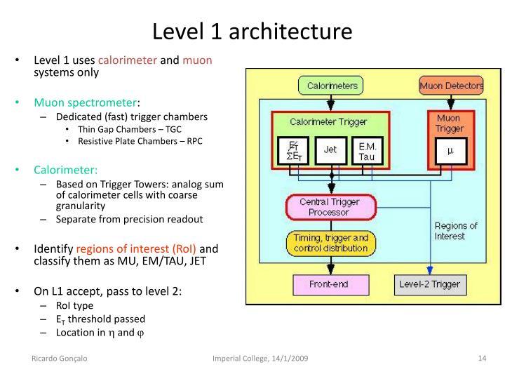 Level 1 architecture