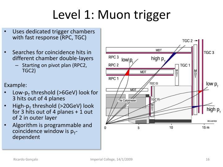 Level 1: Muon trigger