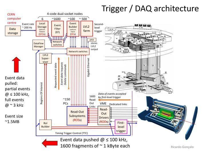 4-code dual-socket nodes