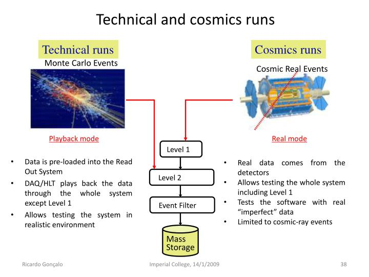 Technical and cosmics runs