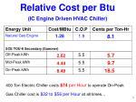 relative cost per btu1