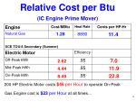 relative cost per btu2