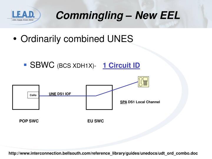 Commingling – New EEL