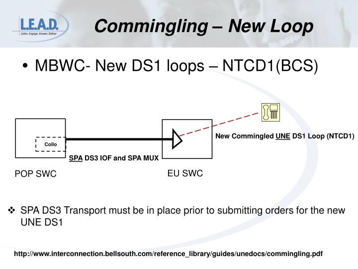 Commingling – New Loop
