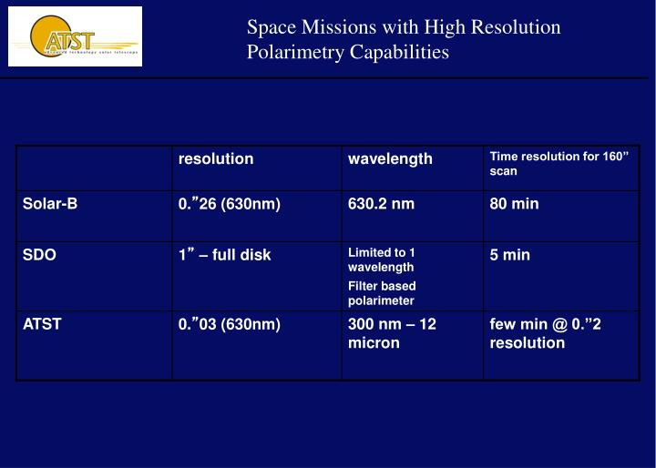 Space Missions with High Resolution Polarimetry Capabilities