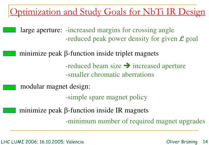 modular magnet design: