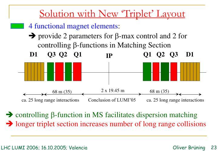 4 functional magnet elements