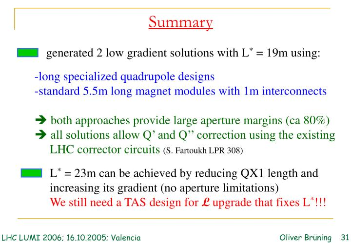 generated 2 low gradient solutions with L