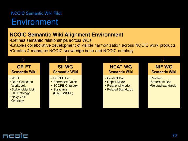 NCOIC Semantic Wiki Alignment Environment