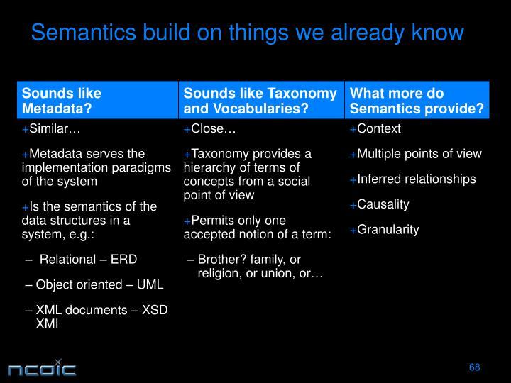 Semantics build on things we already know