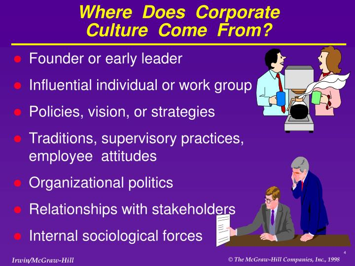 Where  Does  Corporate