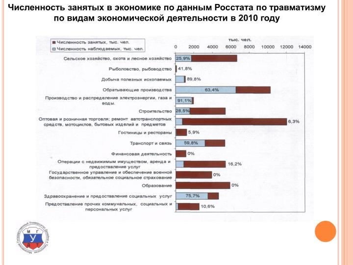 Численность занятых в экономике по данным Росстата по травматизму по видам экономической деятельности в 2010 году