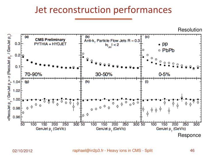 Jet reconstruction performances