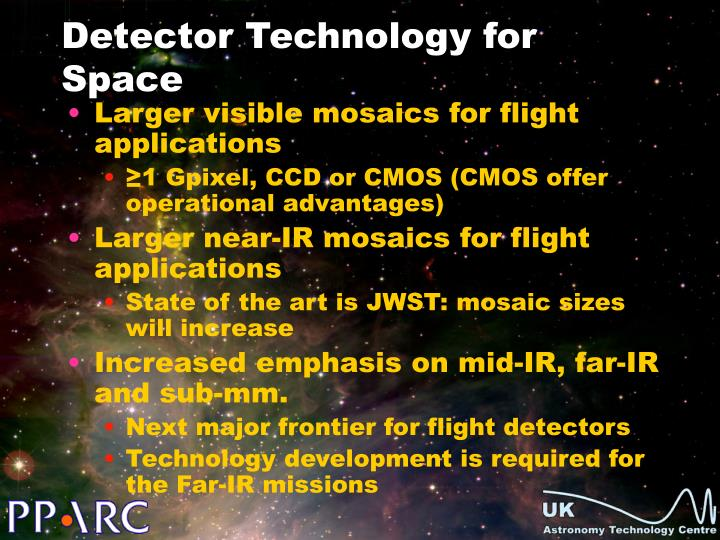 Detector Technology for Space
