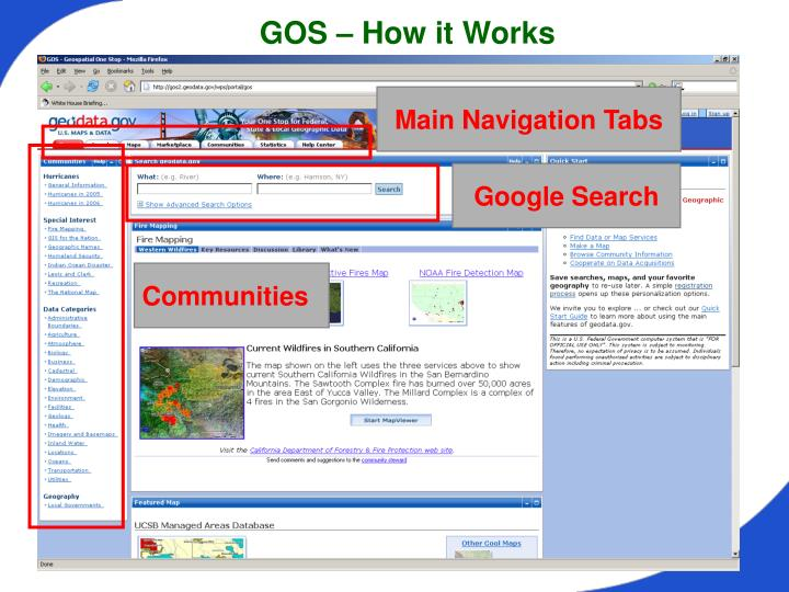 GOS – How it Works