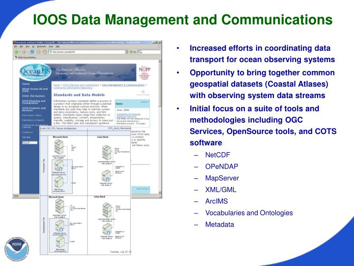 IOOS Data Management and Communications