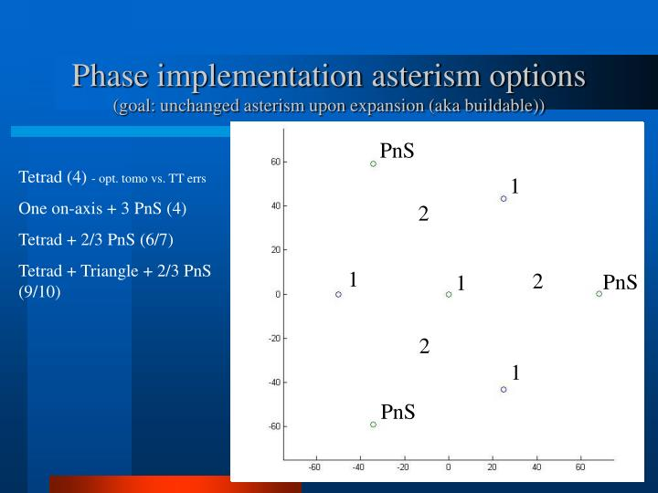Phase implementation asterism options